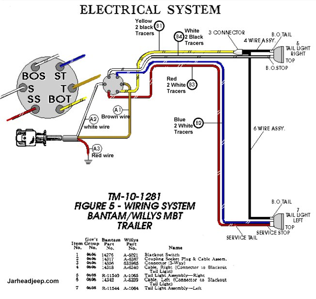 Astonishing G503 Wwii Bantam Mbt Jeep Trailer Wiring Diagram Wiring 101 Capemaxxcnl